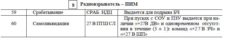 http://sh.uploads.ru/BEVDO.png