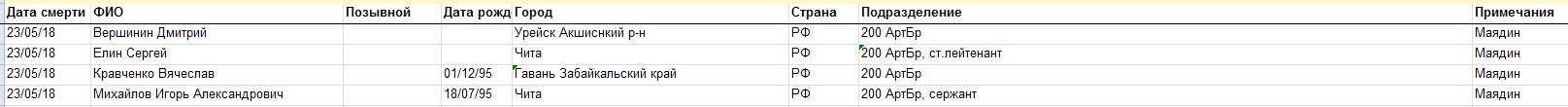 http://sh.uploads.ru/DiWdX.jpg