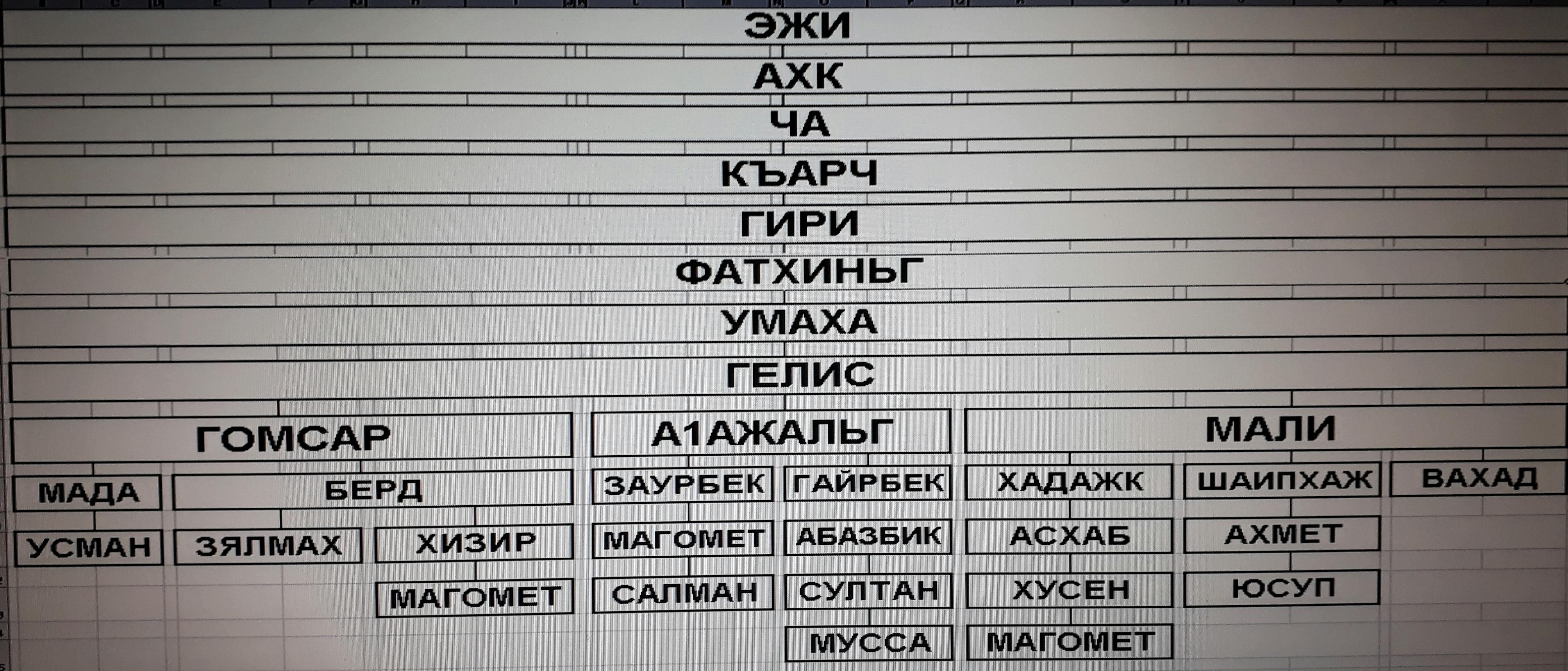 http://sh.uploads.ru/FCfia.jpg