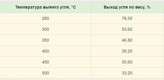 http://sh.uploads.ru/MKwhv.jpg