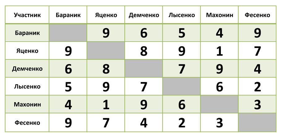 http://sh.uploads.ru/RcjtW.png