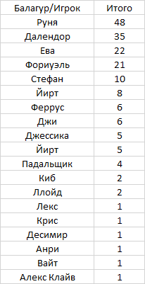 http://sh.uploads.ru/ivFCq.png
