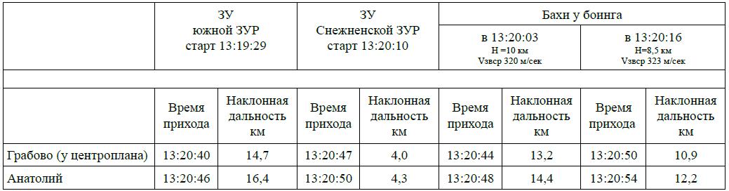 http://sh.uploads.ru/n4pxE.png