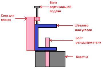 http://sh.uploads.ru/t/4ZrMh.jpg
