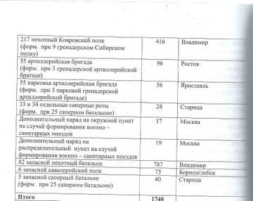 http://sh.uploads.ru/t/5tYCS.jpg