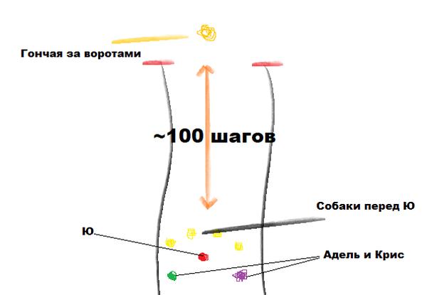 http://sh.uploads.ru/t/8rMHn.png