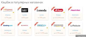 Кэшбэк Алиэкспресс и других интернет магазинов