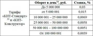 http://sh.uploads.ru/t/Ky7jI.png