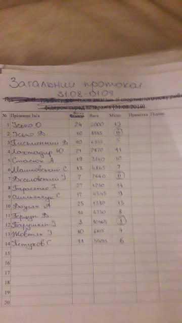 http://sh.uploads.ru/t/LmrGj.jpg
