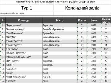 http://sh.uploads.ru/t/M7lSU.jpg