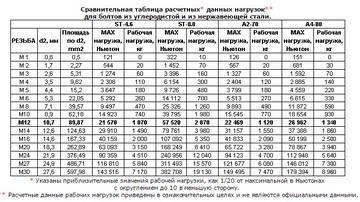 http://sh.uploads.ru/t/RWUQ0.jpg