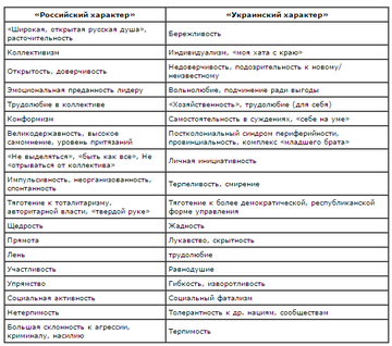 http://sh.uploads.ru/t/T7xas.png