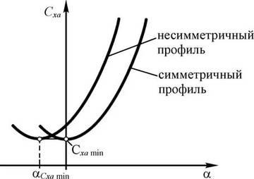 http://sh.uploads.ru/t/TxkUI.jpg