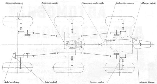 Кинематическая схема амфибии