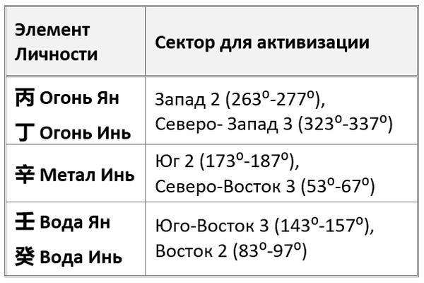 http://sh.uploads.ru/t/Zf0ac.png