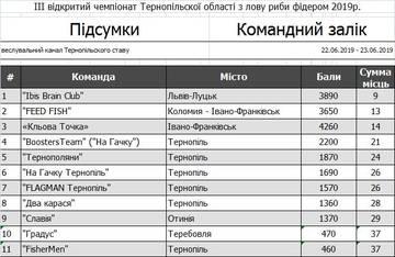 http://sh.uploads.ru/t/cAS81.jpg