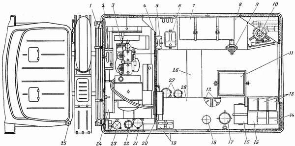 Схема размещения оборудования:
