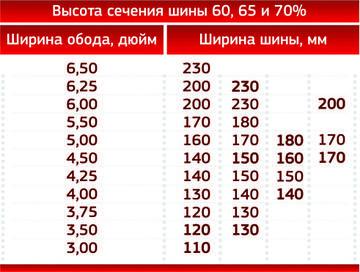 http://sh.uploads.ru/t/o3HwN.jpg