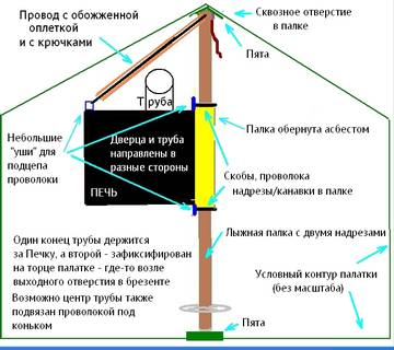 http://sh.uploads.ru/t/tkFLC.jpg