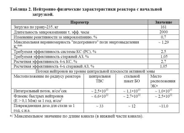 http://sh.uploads.ru/t/viBqJ.jpg