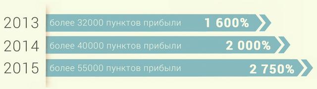http://sh.uploads.ru/wyTGk.png