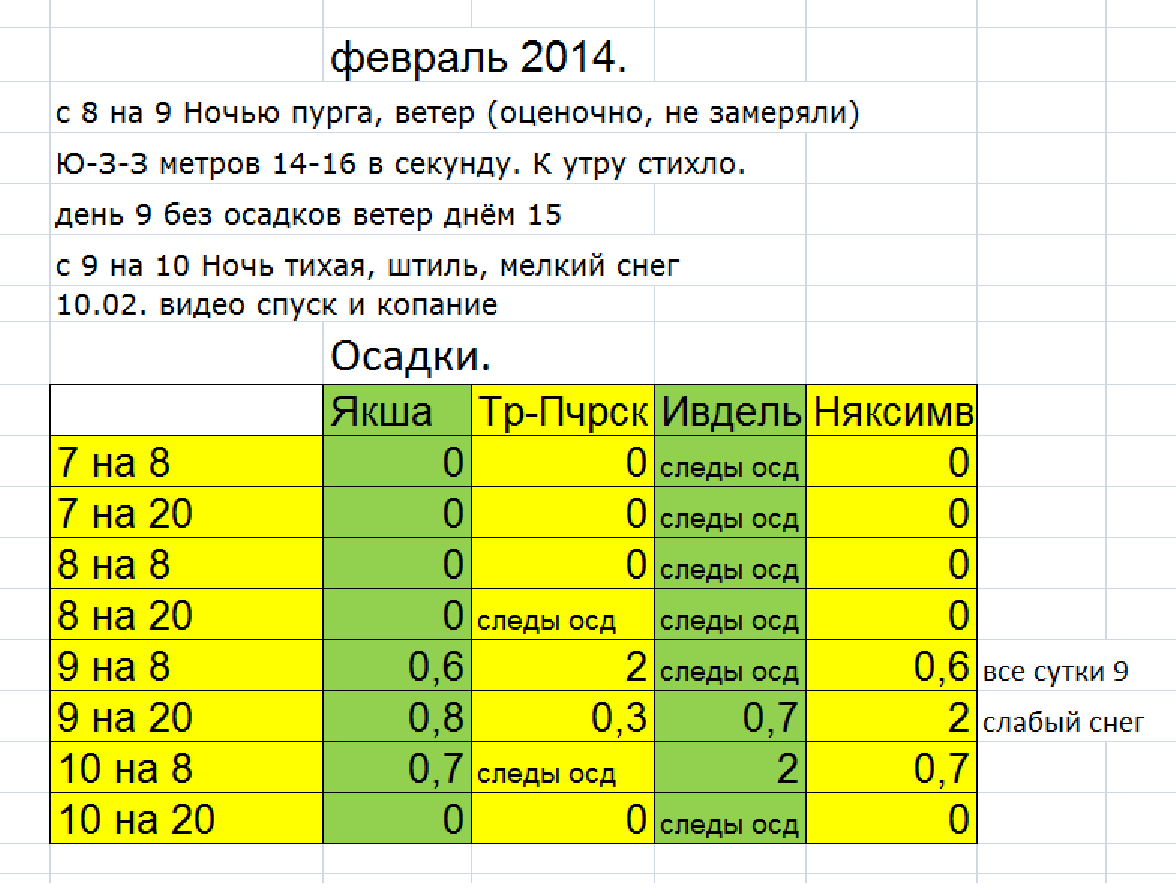 http://sh.uploads.ru/xda7M.png