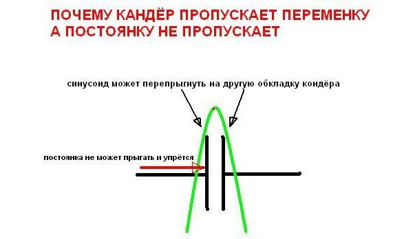http://sh.uploads.ru/G2Dds.jpg