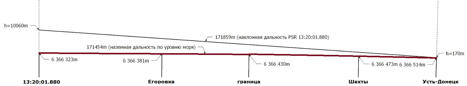 http://sh.uploads.ru/mt5rB.jpg