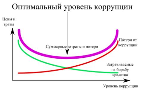 http://sh.uploads.ru/t/1kDyJ.png