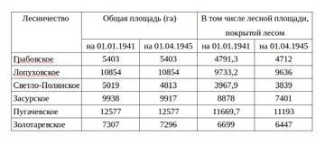http://sh.uploads.ru/t/Oc7th.jpg