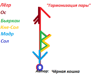 http://sh.uploads.ru/t/PKyAC.png