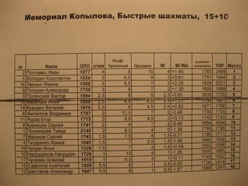 http://sh.uploads.ru/t/SQs5p.jpg