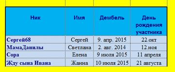 http://sh.uploads.ru/t/UQI7m.png
