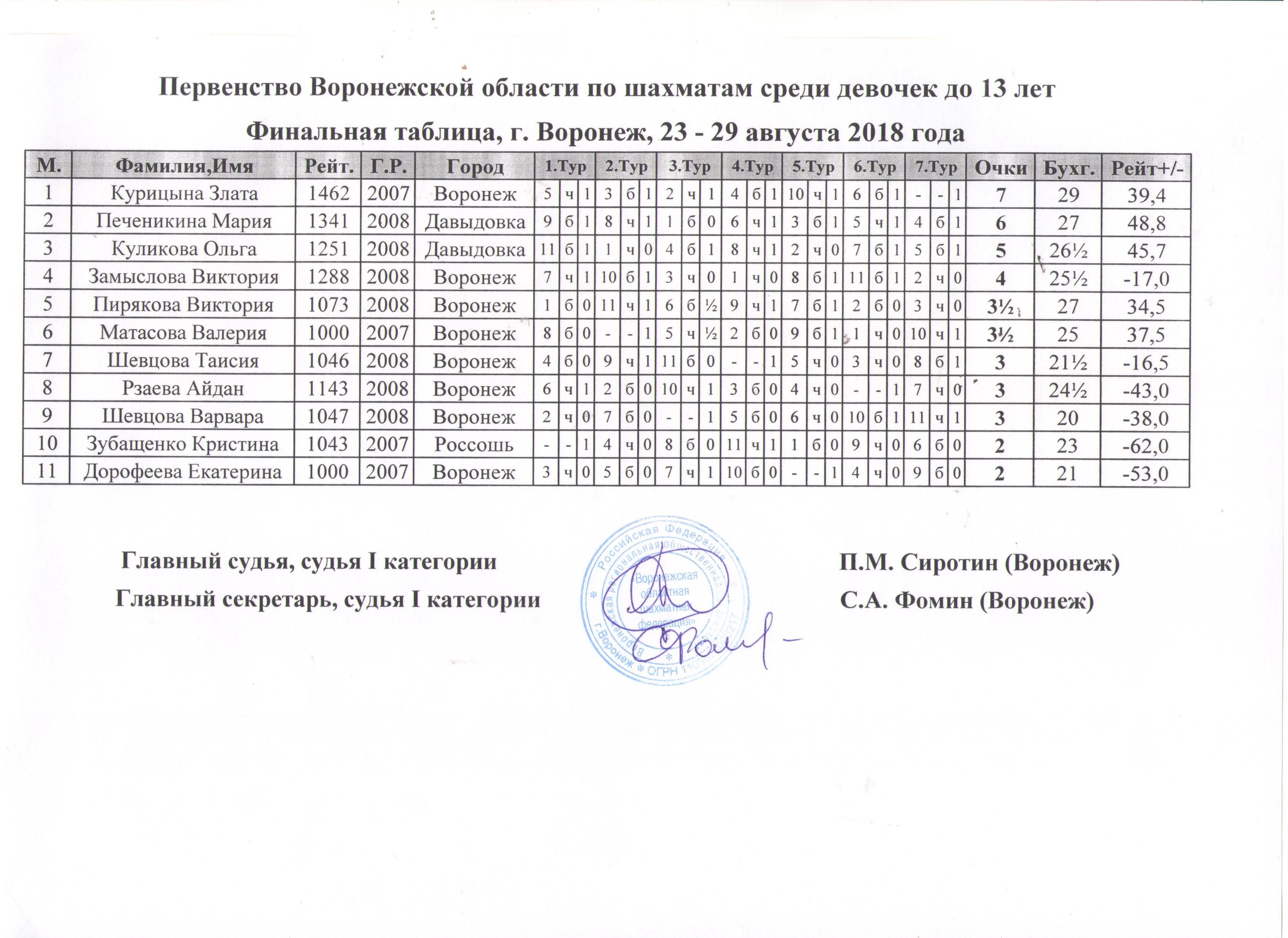 http://sh.uploads.ru/wTYNB.jpg